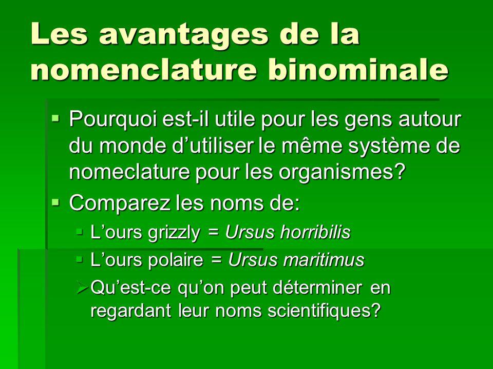 Les avantages de la nomenclature binominale