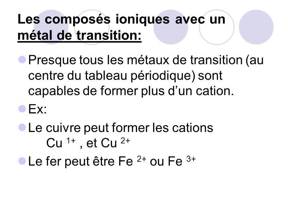 Les composés ioniques avec un métal de transition: