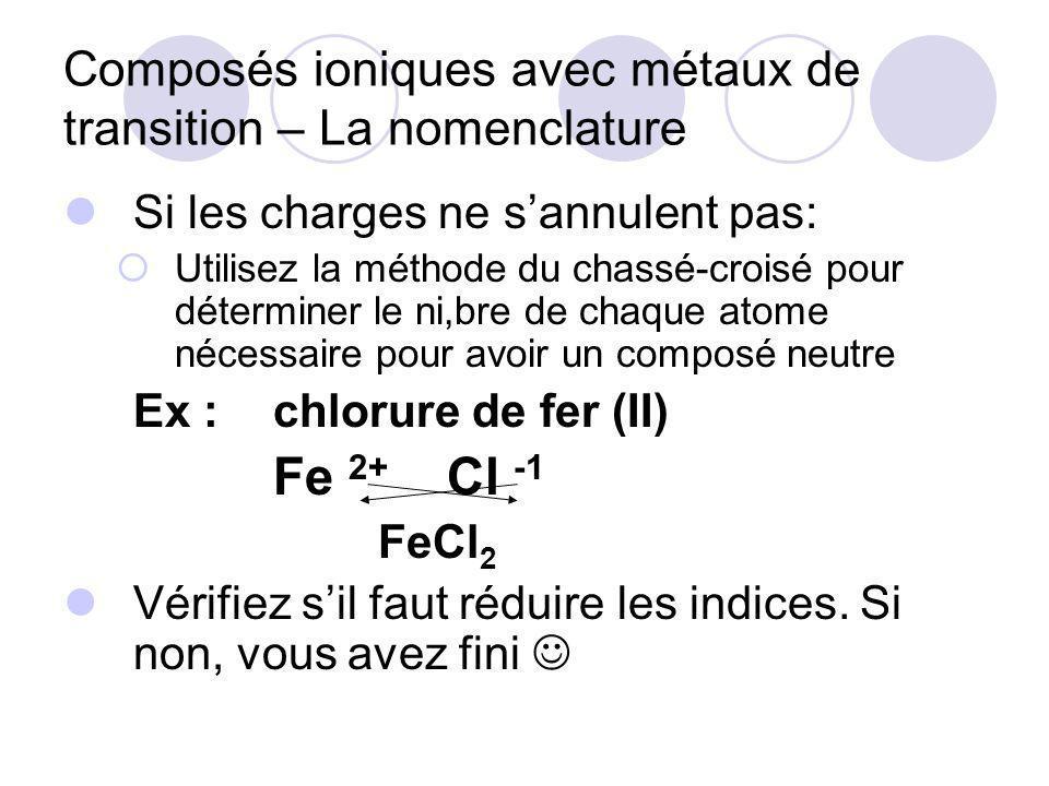 Composés ioniques avec métaux de transition – La nomenclature