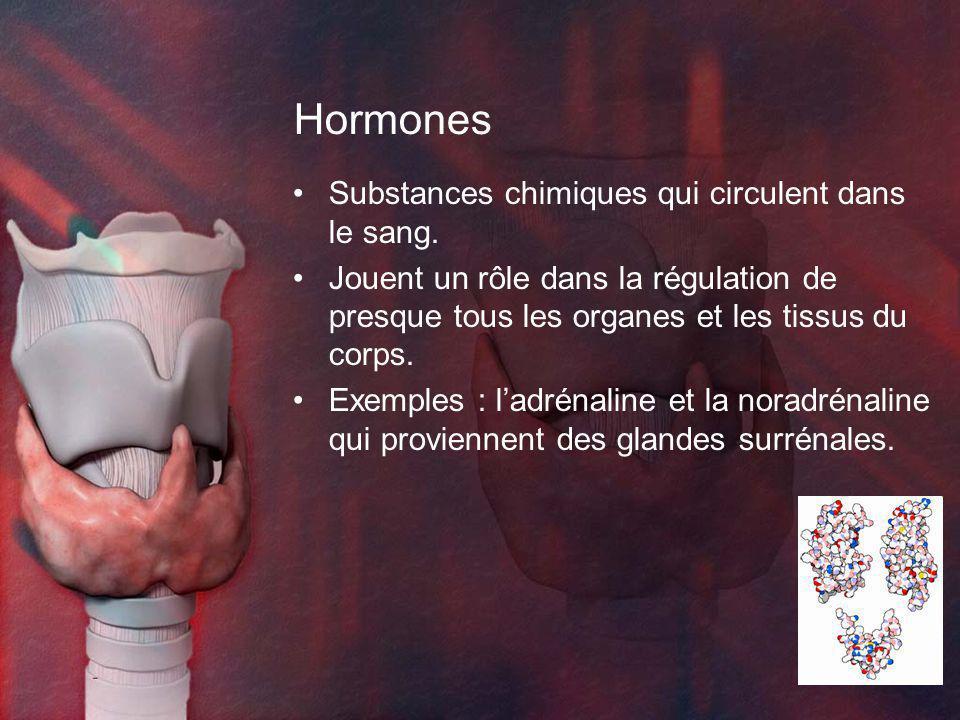 Hormones Substances chimiques qui circulent dans le sang.