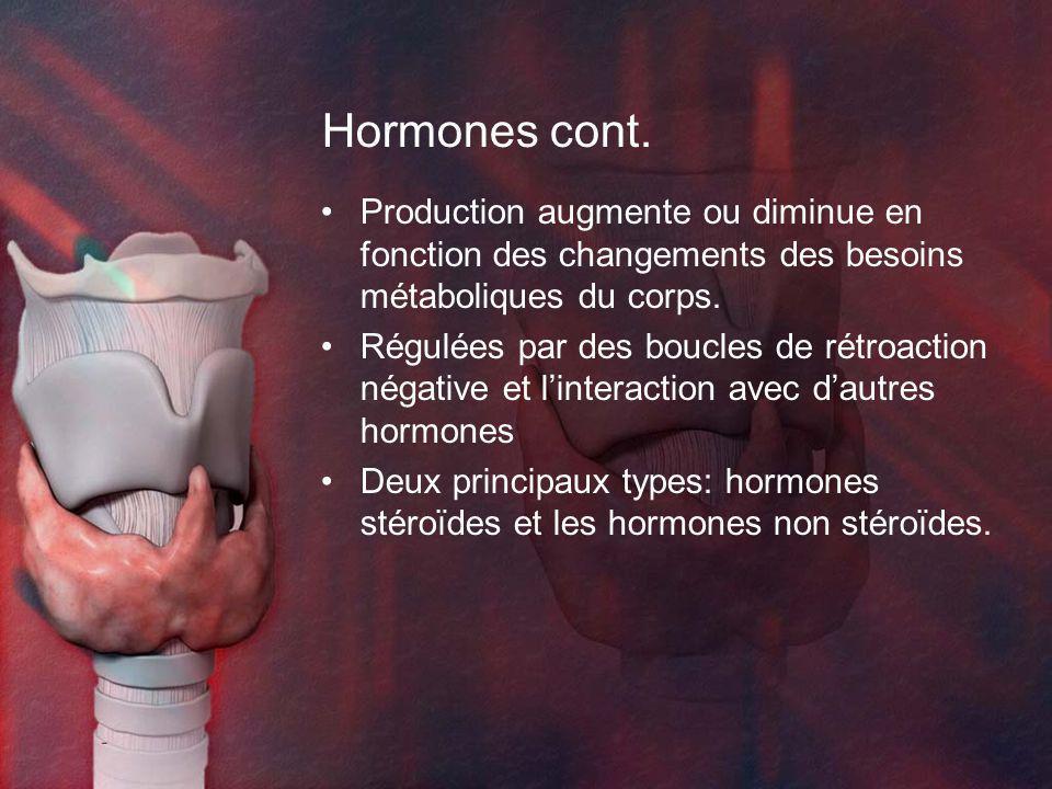 Hormones cont. Production augmente ou diminue en fonction des changements des besoins métaboliques du corps.