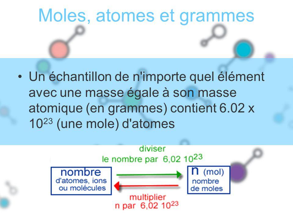 Moles, atomes et grammes