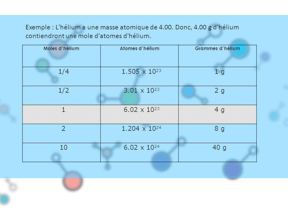 Exemple : L hélium a une masse atomique de 4. 00. Donc, 4