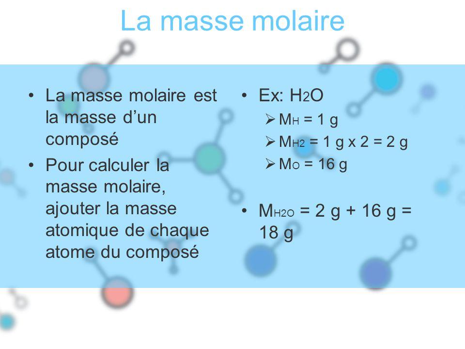 La masse molaire La masse molaire est la masse d'un composé