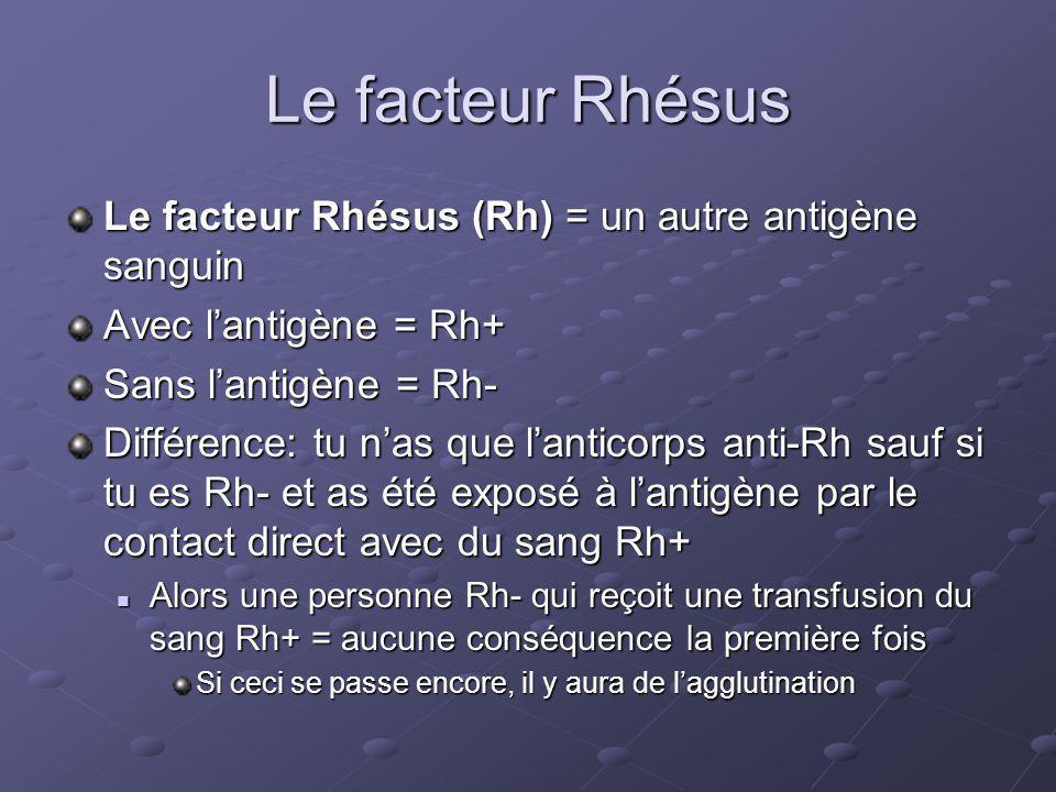 Le facteur Rhésus Le facteur Rhésus (Rh) = un autre antigène sanguin