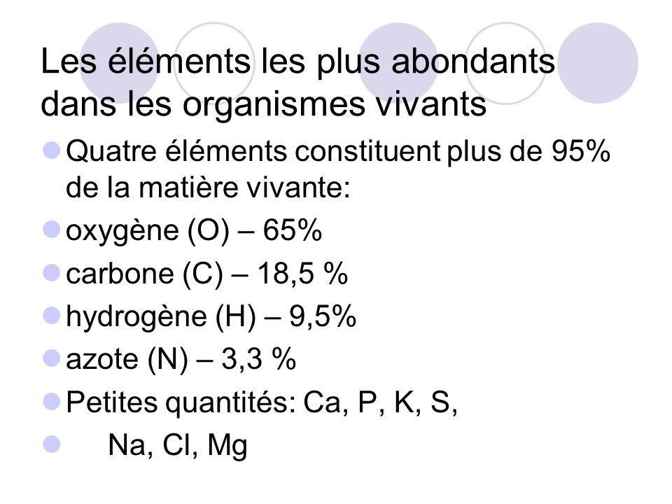 Les éléments les plus abondants dans les organismes vivants