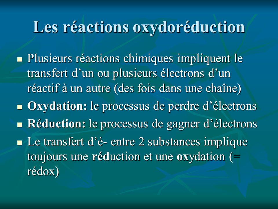 Les réactions oxydoréduction