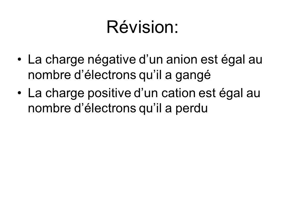 Révision: La charge négative d'un anion est égal au nombre d'électrons qu'il a gangé.
