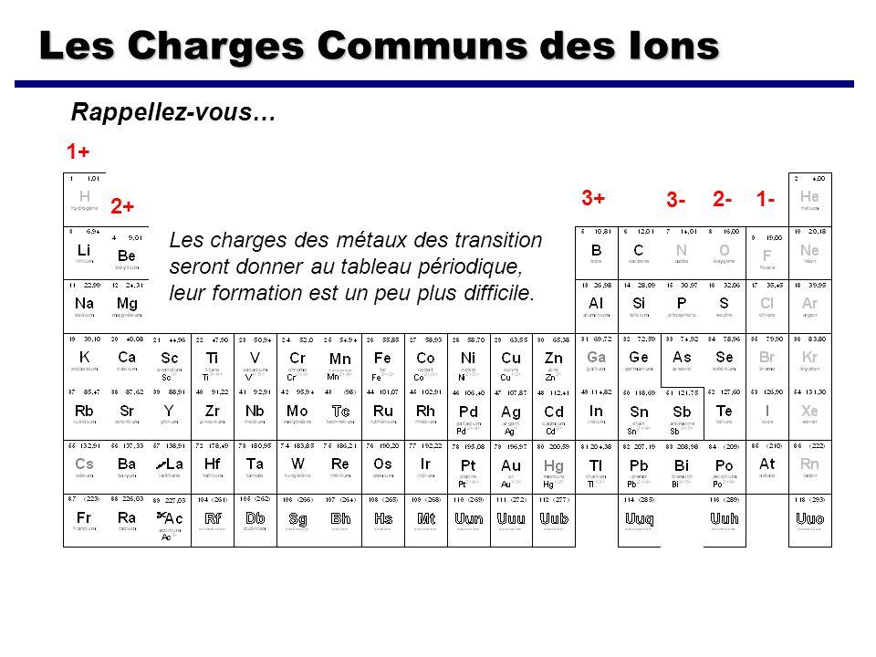 Les Charges Communs des Ions