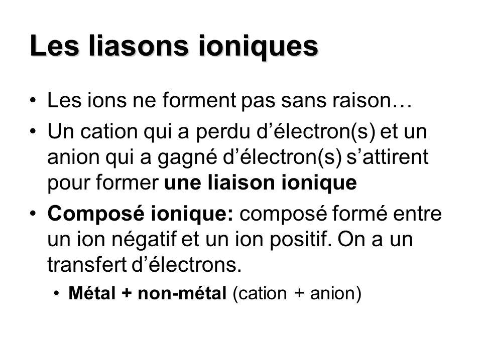 Les liasons ioniques Les ions ne forment pas sans raison…