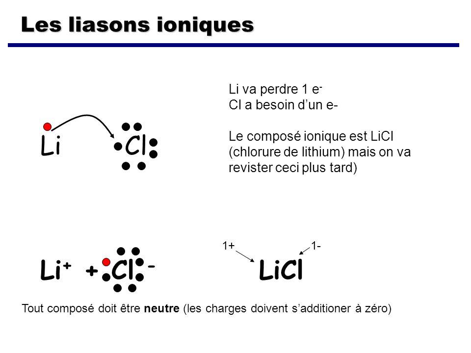 Li Cl Li+ + Cl - LiCl Les liasons ioniques Li va perdre 1 e-