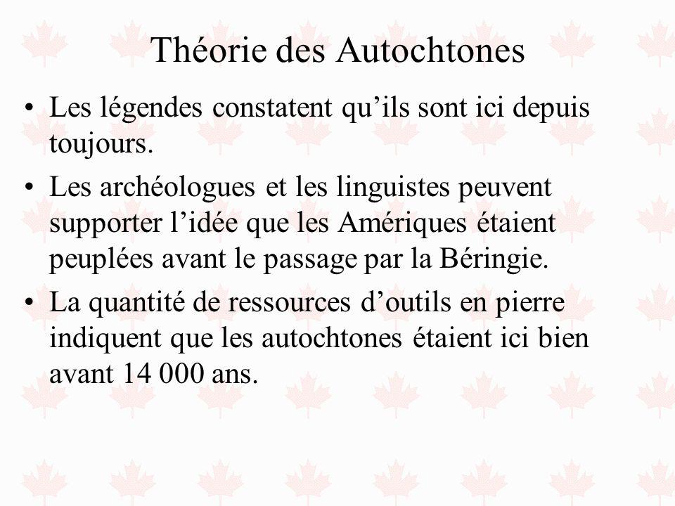 Théorie des Autochtones