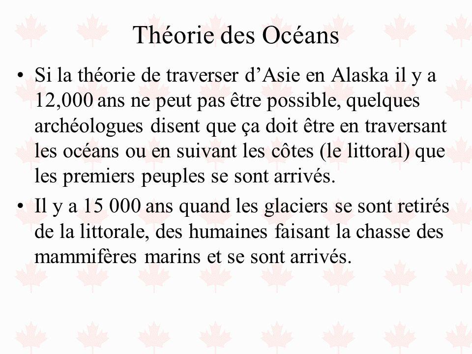 Théorie des Océans