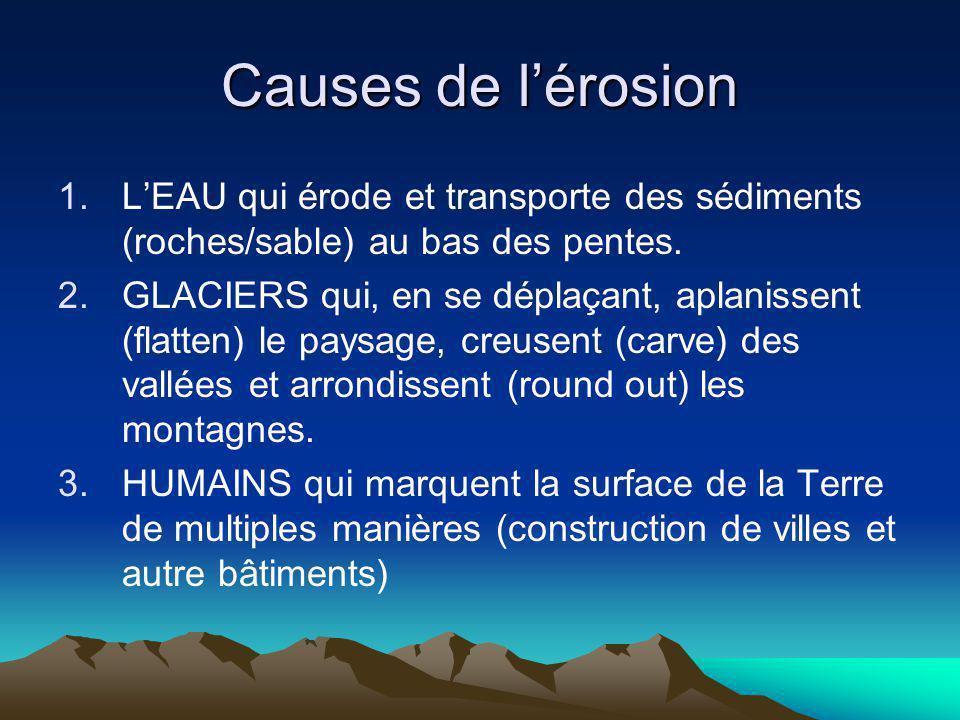 Causes de l'érosion L'EAU qui érode et transporte des sédiments (roches/sable) au bas des pentes.