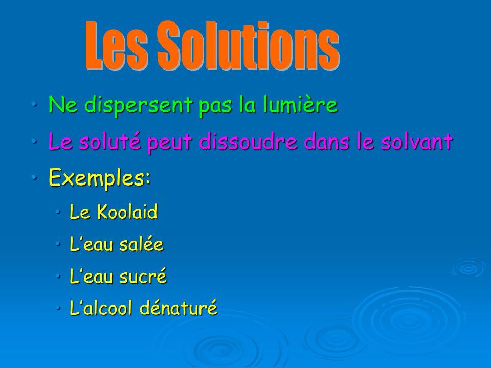 Les Solutions Ne dispersent pas la lumière