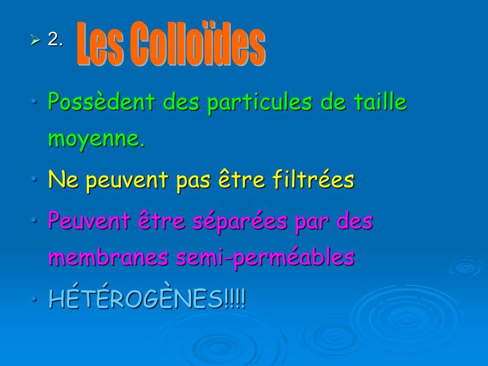 Les Colloïdes Possèdent des particules de taille moyenne.