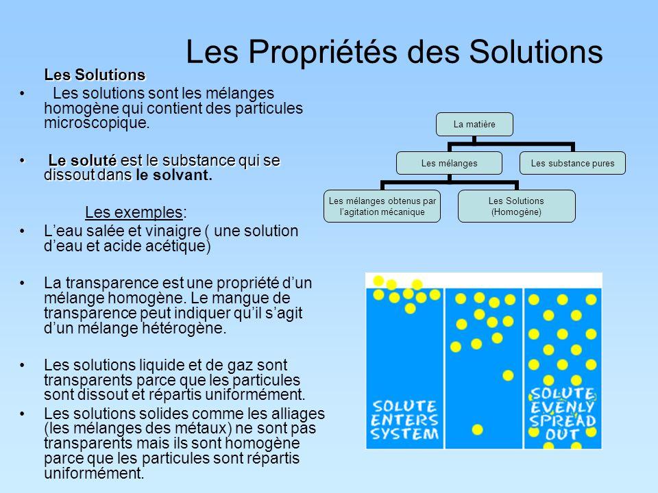 Les Propriétés des Solutions