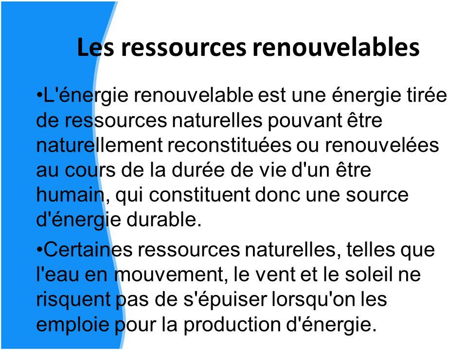 Les ressources renouvelables