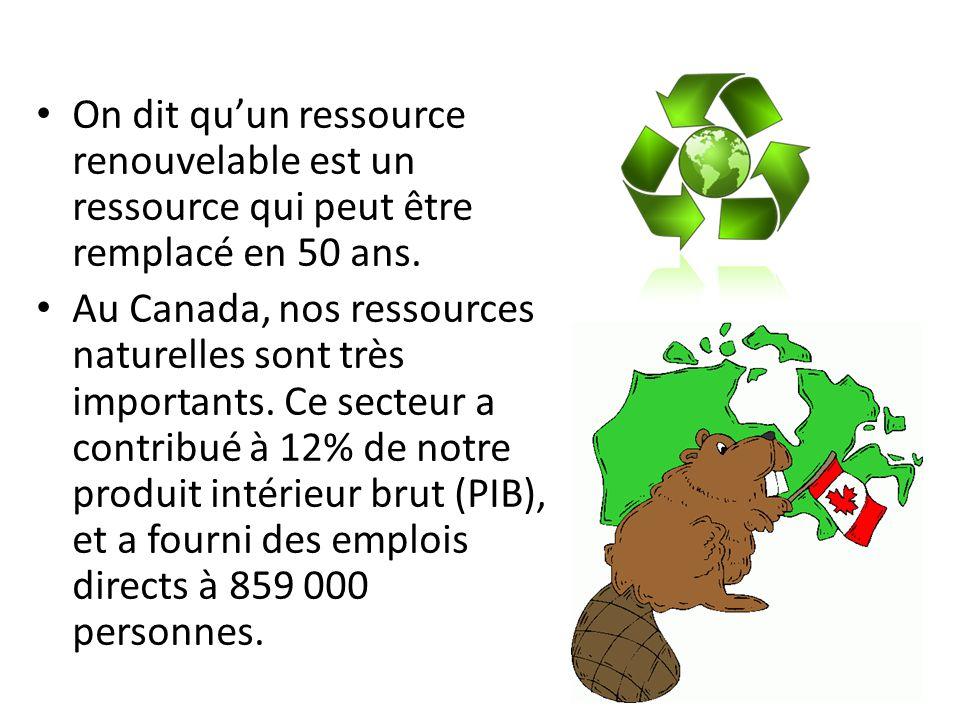 On dit qu'un ressource renouvelable est un ressource qui peut être remplacé en 50 ans.