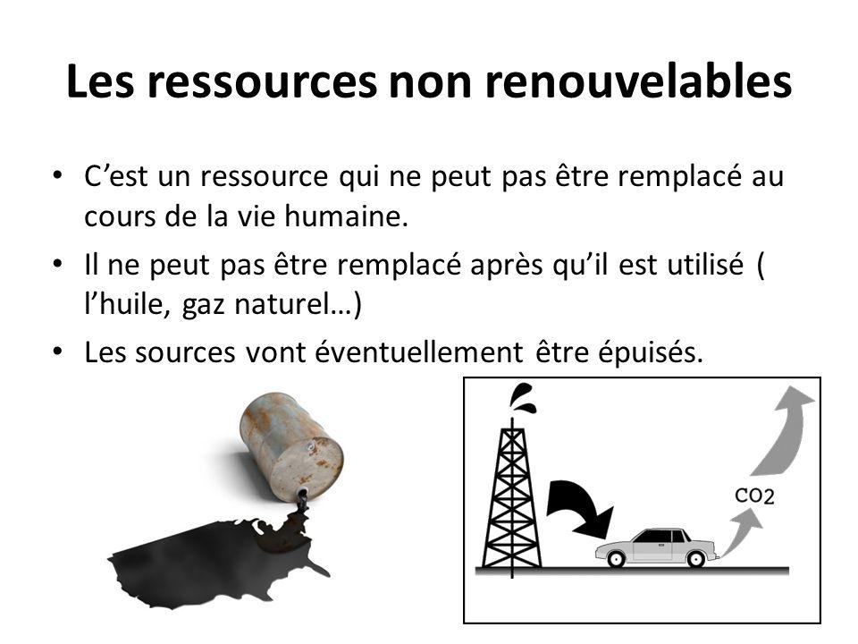 Les ressources non renouvelables