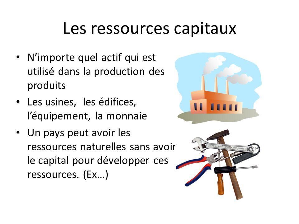 Les ressources capitaux