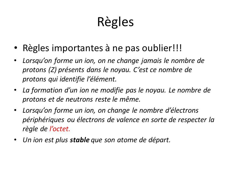 Règles Règles importantes à ne pas oublier!!!