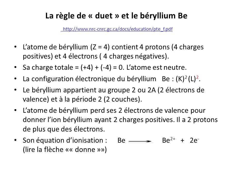 La règle de « duet » et le béryllium Be http://www. nrc-cnrc. gc