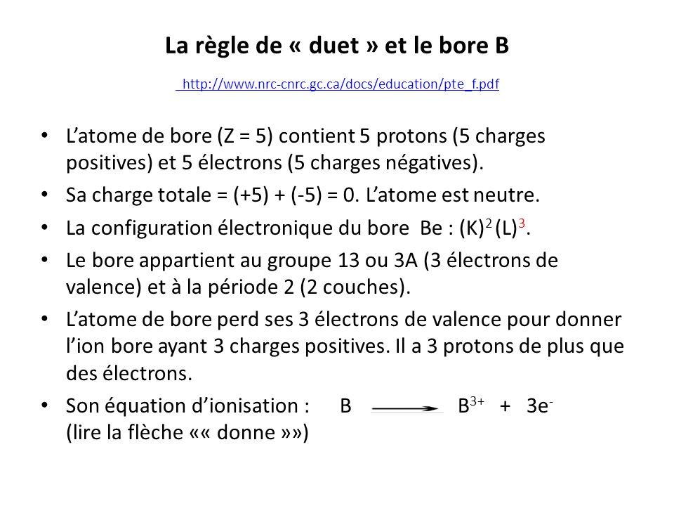 La règle de « duet » et le bore B http://www. nrc-cnrc. gc