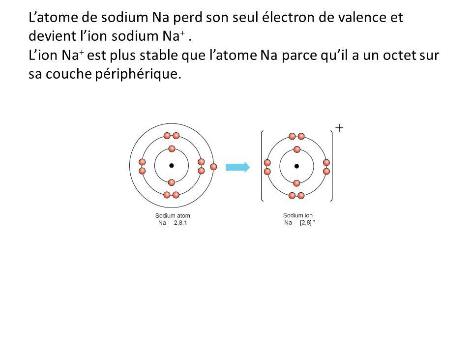 L'atome de sodium Na perd son seul électron de valence et devient l'ion sodium Na+ .