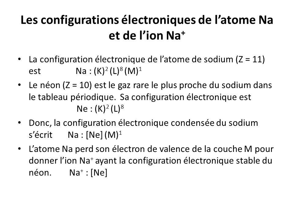 Les configurations électroniques de l'atome Na et de l'ion Na+