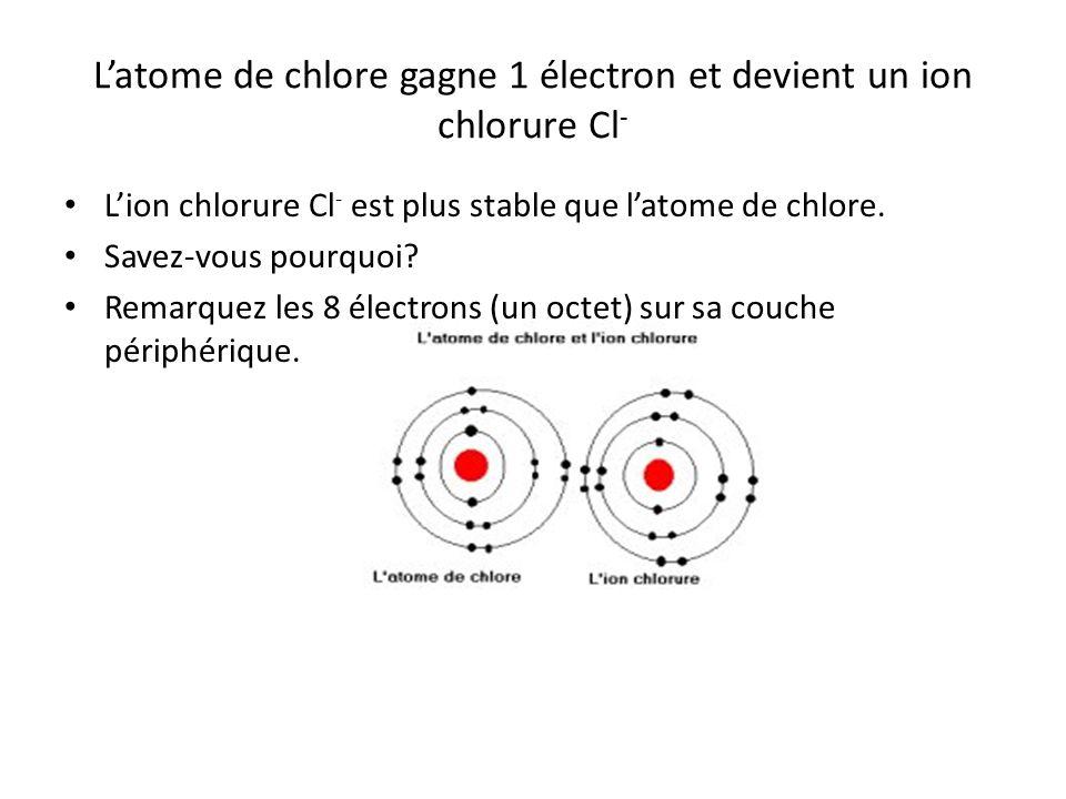 L'atome de chlore gagne 1 électron et devient un ion chlorure Cl-