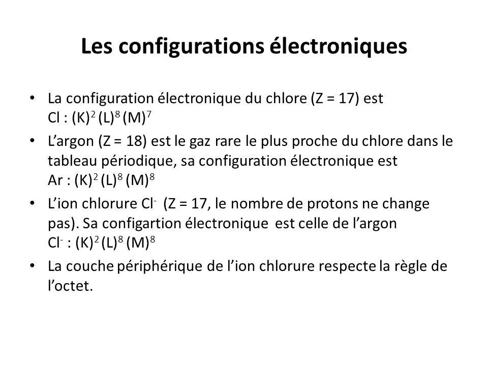 Les configurations électroniques