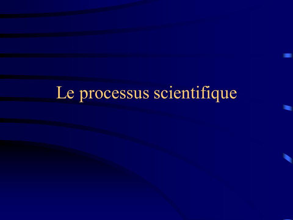 Le processus scientifique