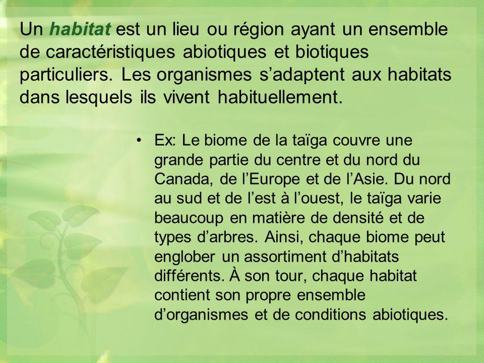 Un habitat est un lieu ou région ayant un ensemble de caractéristiques abiotiques et biotiques particuliers. Les organismes s'adaptent aux habitats dans lesquels ils vivent habituellement.