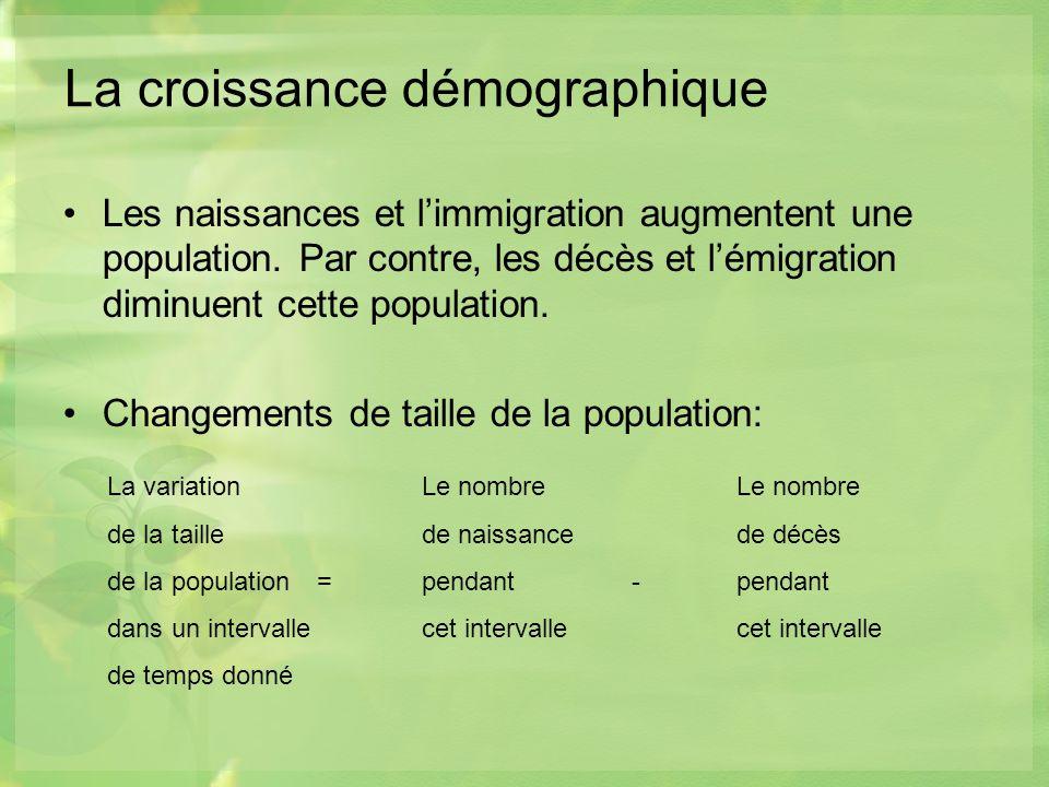 La croissance démographique