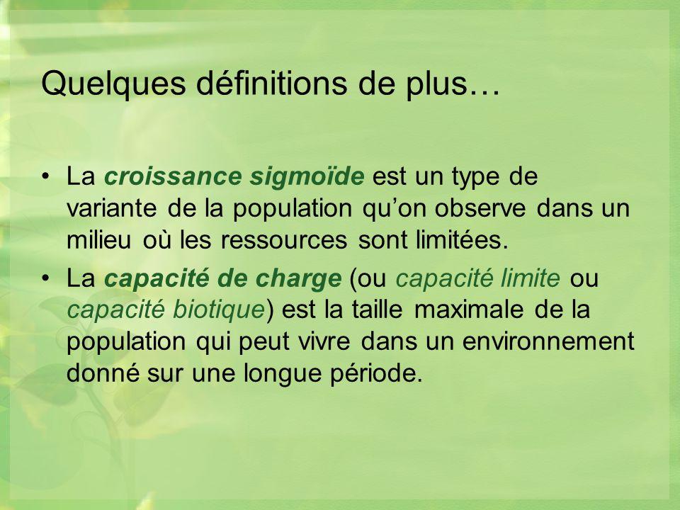 Quelques définitions de plus…