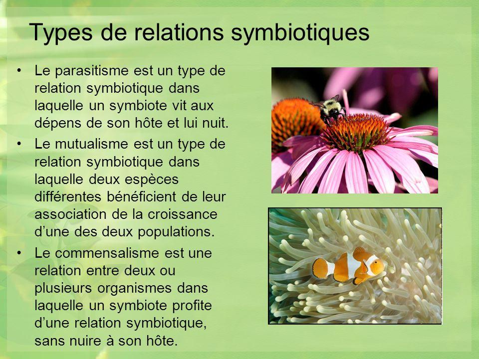 Types de relations symbiotiques