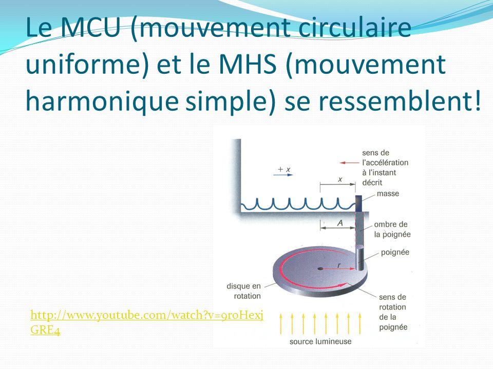 Le MCU (mouvement circulaire uniforme) et le MHS (mouvement harmonique simple) se ressemblent!