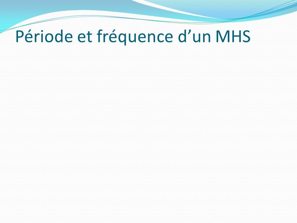 Période et fréquence d'un MHS