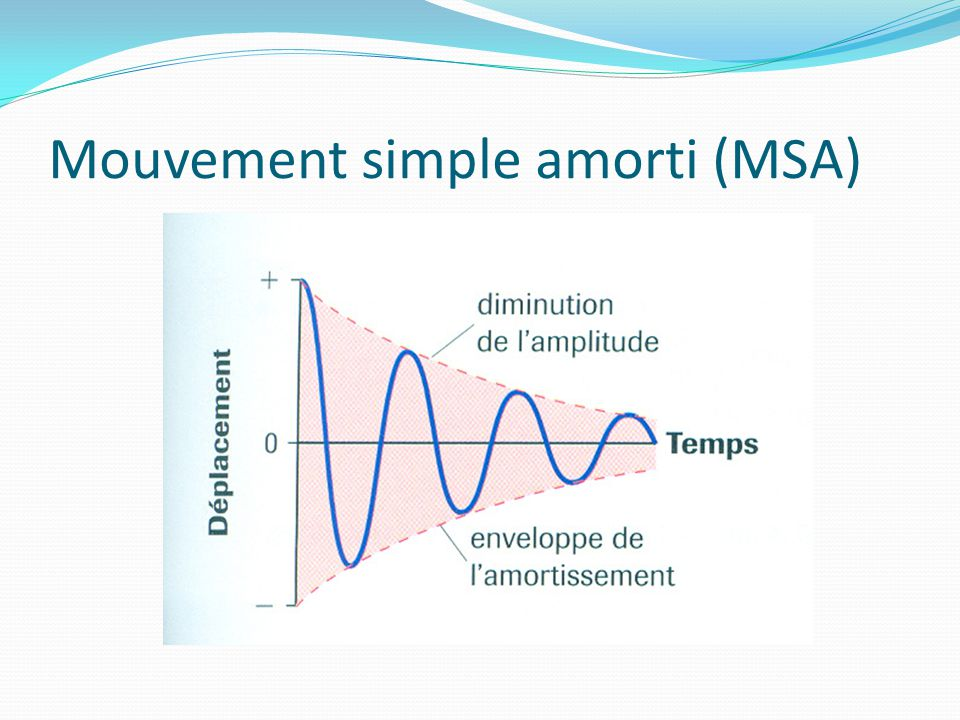 Mouvement simple amorti (MSA)