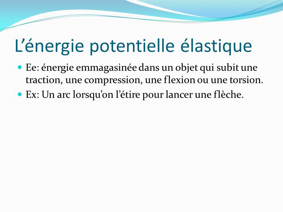L'énergie potentielle élastique