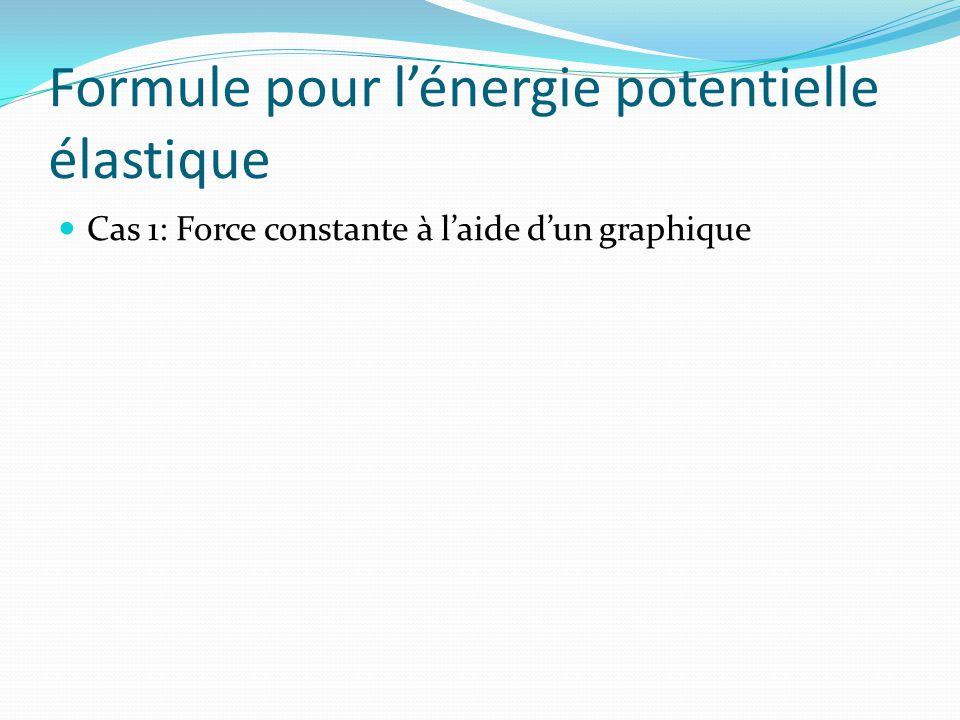 Formule pour l'énergie potentielle élastique