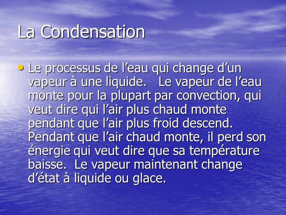 La Condensation