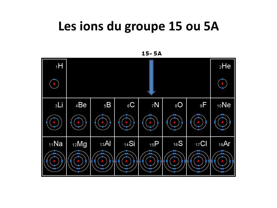 Les ions du groupe 15 ou 5A 15- 5A