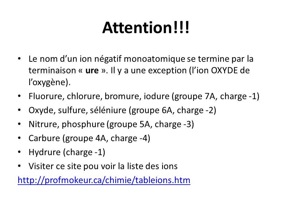 Attention!!! Le nom d'un ion négatif monoatomique se termine par la terminaison « ure ». Il y a une exception (l'ion OXYDE de l'oxygène).