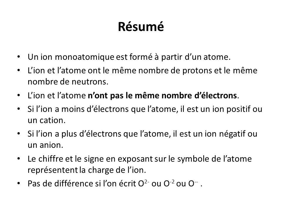 Résumé Un ion monoatomique est formé à partir d'un atome.
