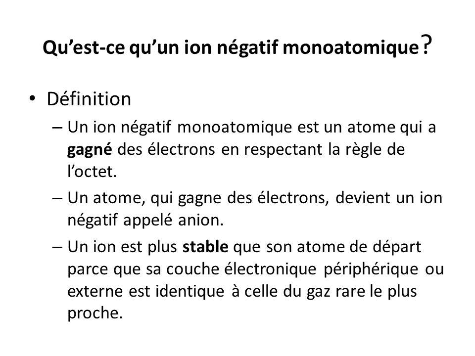 Qu'est-ce qu'un ion négatif monoatomique