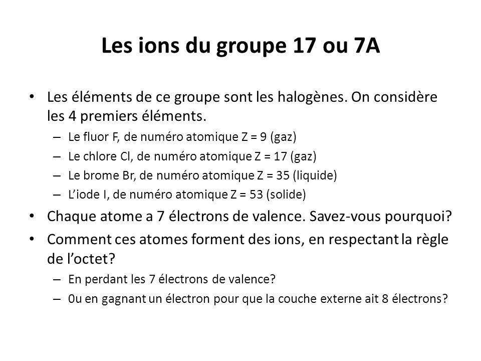 Les ions du groupe 17 ou 7A Les éléments de ce groupe sont les halogènes. On considère les 4 premiers éléments.