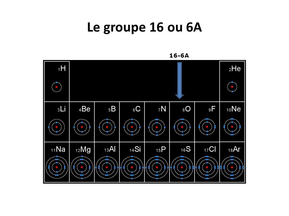 Le groupe 16 ou 6A 16-6A