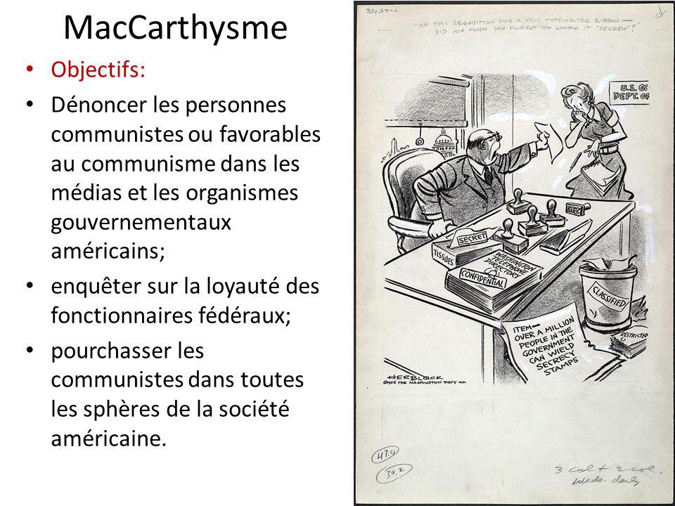 MacCarthysme Objectifs: